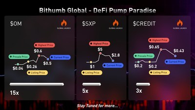Bithumb Global DeFi Pump Paradise