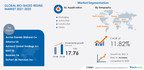 Global Bio-Based Resins Market in Specialty Chemicals Industry|Discover Company Insights in Technavio