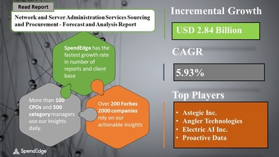 Network and Server Administration Services Market Procurement Research Report