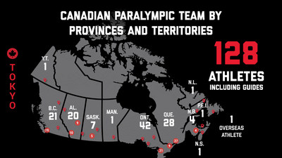 128 athletes, including guides, have been named to the Tokyo 2020 Canadian Paralympic Team. PHOTO: Canadian Paralympic Committee (CNW Group/Canadian Paralympic Committee (Sponsorships))