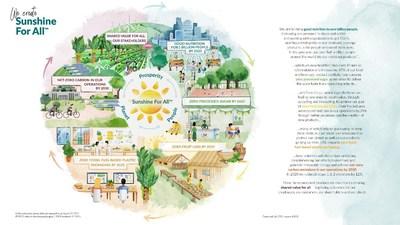 Dole Sunshine Company Drives Global Promise Forward With Eye On 2025 (PRNewsfoto/The Dole Sunshine Company)